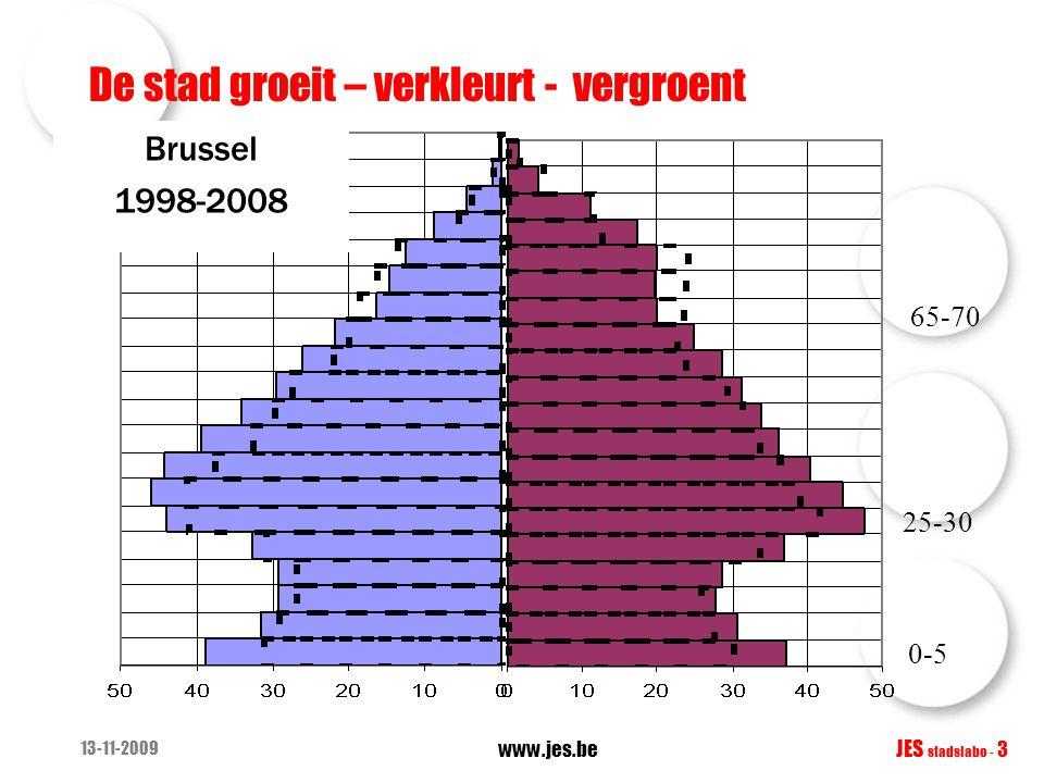 De stad groeit – verkleurt - vergroent 13-11-2009 www.jes.be JES stadslabo - 3 Brussel 1998-2008 25-30 0-5 65-70