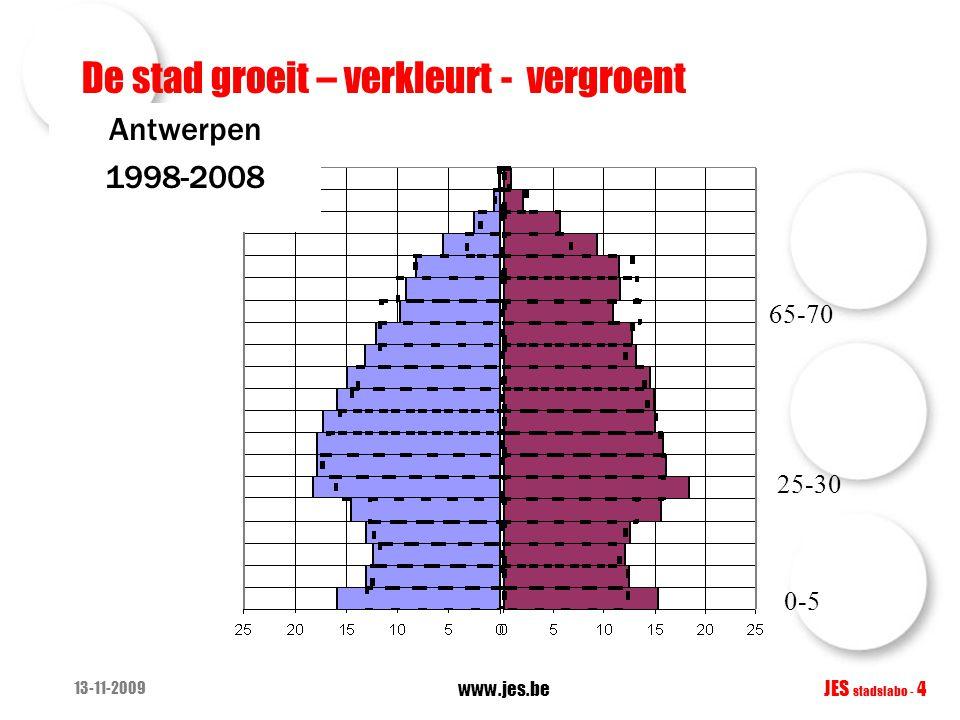 De stad groeit – verkleurt - vergroent 13-11-2009 www.jes.be JES stadslabo - 4 25-30 0-5 65-70 Antwerpen 1998-2008