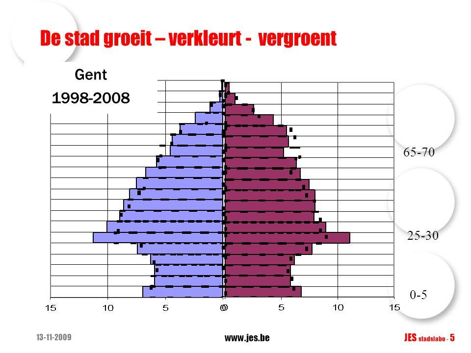 De stad groeit – verkleurt - vergroent 13-11-2009 www.jes.be JES stadslabo - 5 Gent 1998-2008 25-30 0-5 65-70