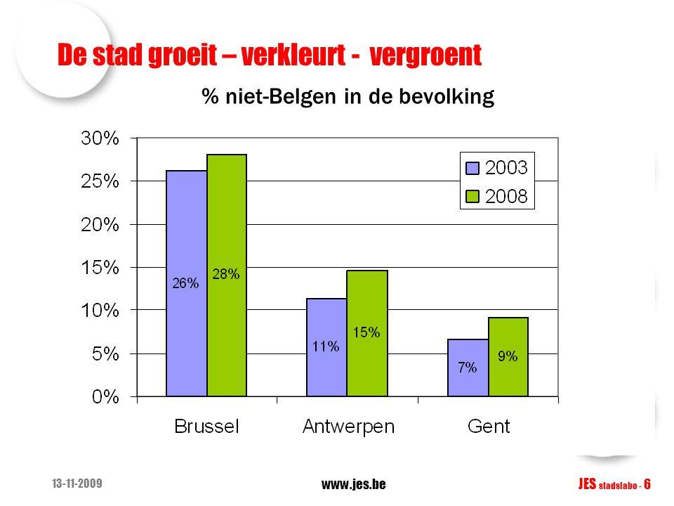 De stad groeit – verkleurt - vergroent 13-11-2009 www.jes.be JES stadslabo - 6 % niet-Belgen in de bevolking