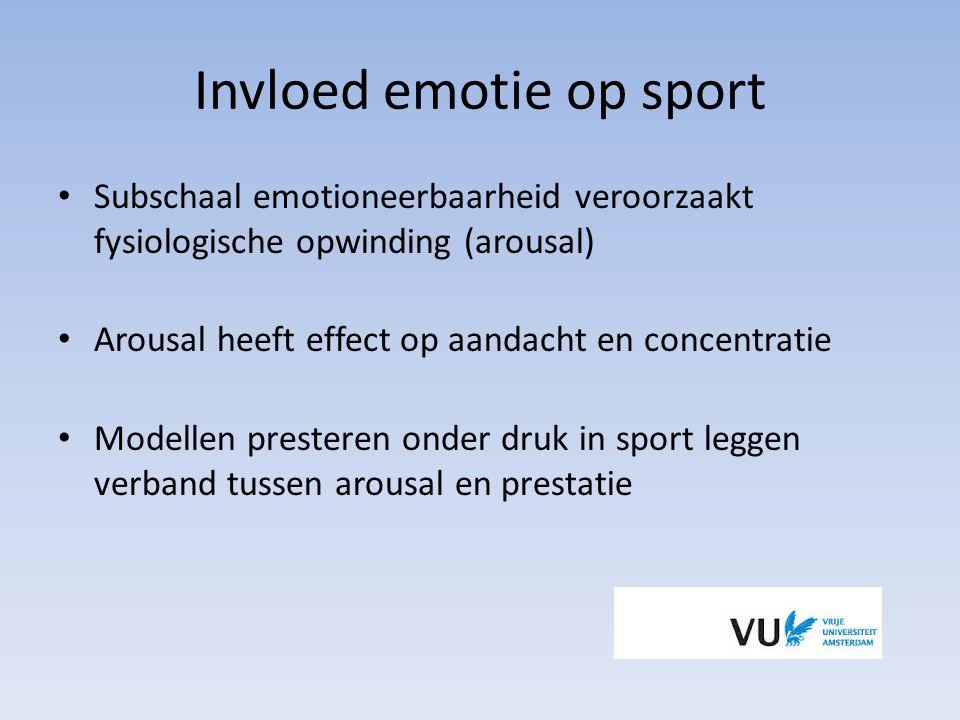 Invloed emotie op sport Subschaal emotioneerbaarheid veroorzaakt fysiologische opwinding (arousal) Arousal heeft effect op aandacht en concentratie Mo