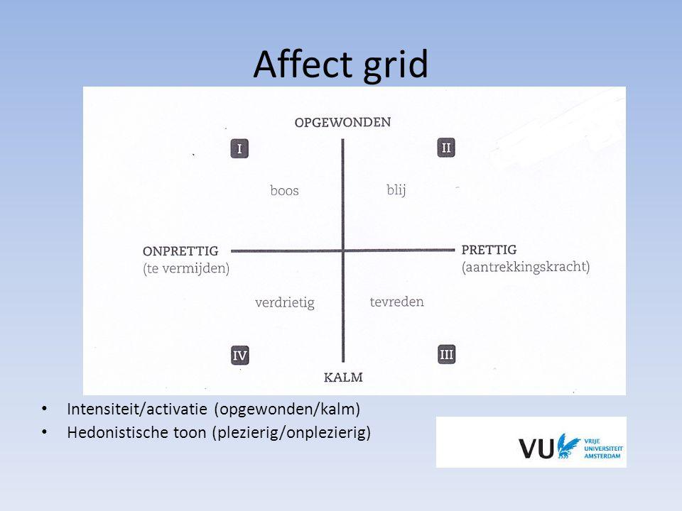 Affect grid Intensiteit/activatie (opgewonden/kalm) Hedonistische toon (plezierig/onplezierig)