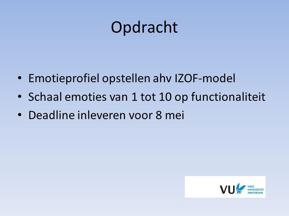 Opdracht Emotieprofiel opstellen ahv IZOF-model Schaal emoties van 1 tot 10 op functionaliteit Deadline inleveren voor 8 mei