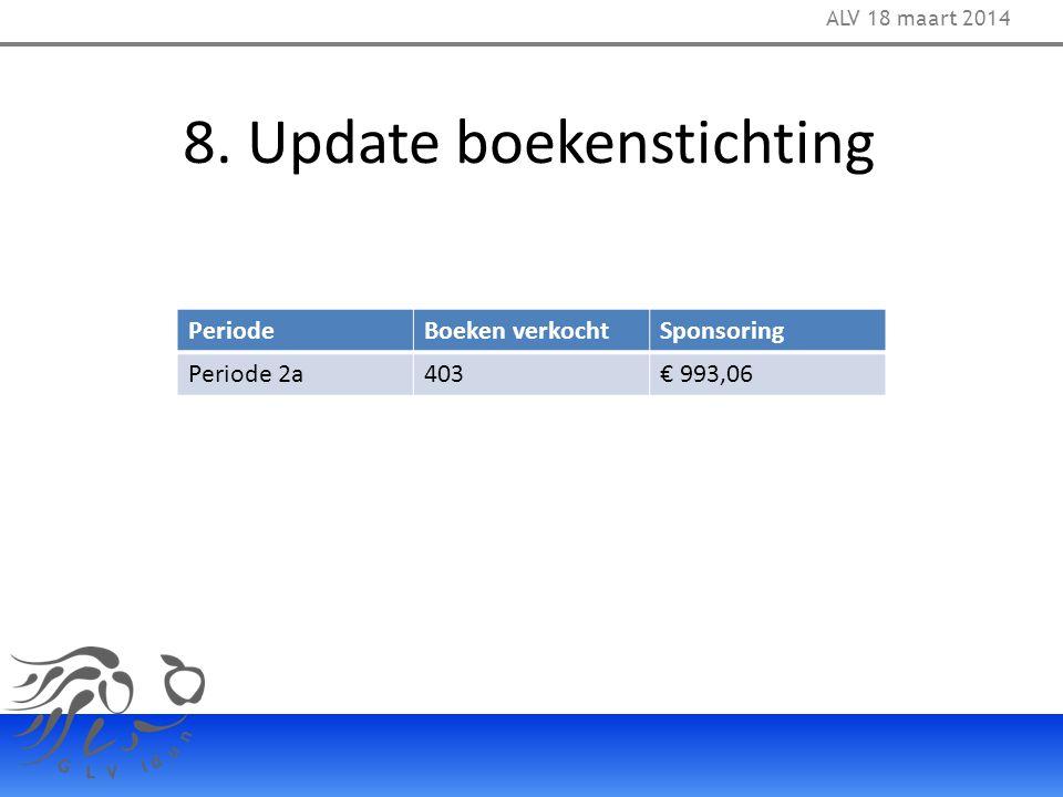 8. Update boekenstichting PeriodeBoeken verkochtSponsoring Periode 2a403€ 993,06 ALV 18 maart 2014
