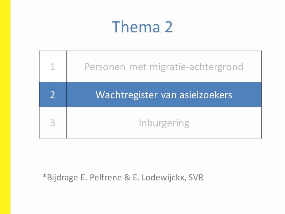 Thema 2 1Personen met migratie-achtergrond 2Wachtregister van asielzoekers 3Inburgering *Bijdrage E. Pelfrene & E. Lodewijckx, SVR