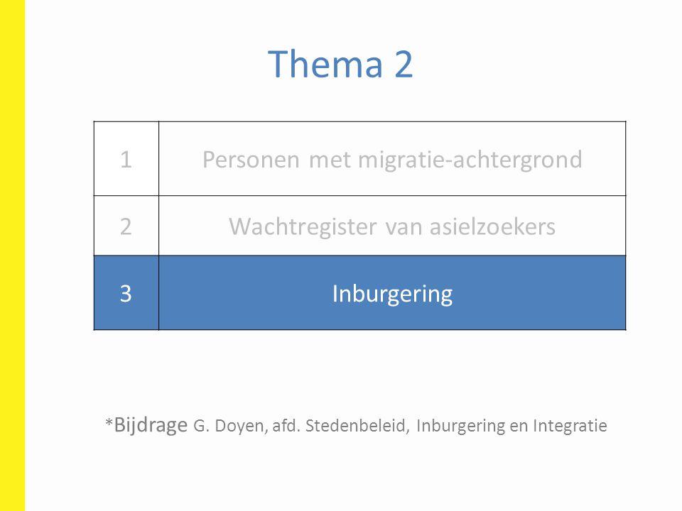 Thema 2 1Personen met migratie-achtergrond 2Wachtregister van asielzoekers 3Inburgering * Bijdrage G. Doyen, afd. Stedenbeleid, Inburgering en Integra
