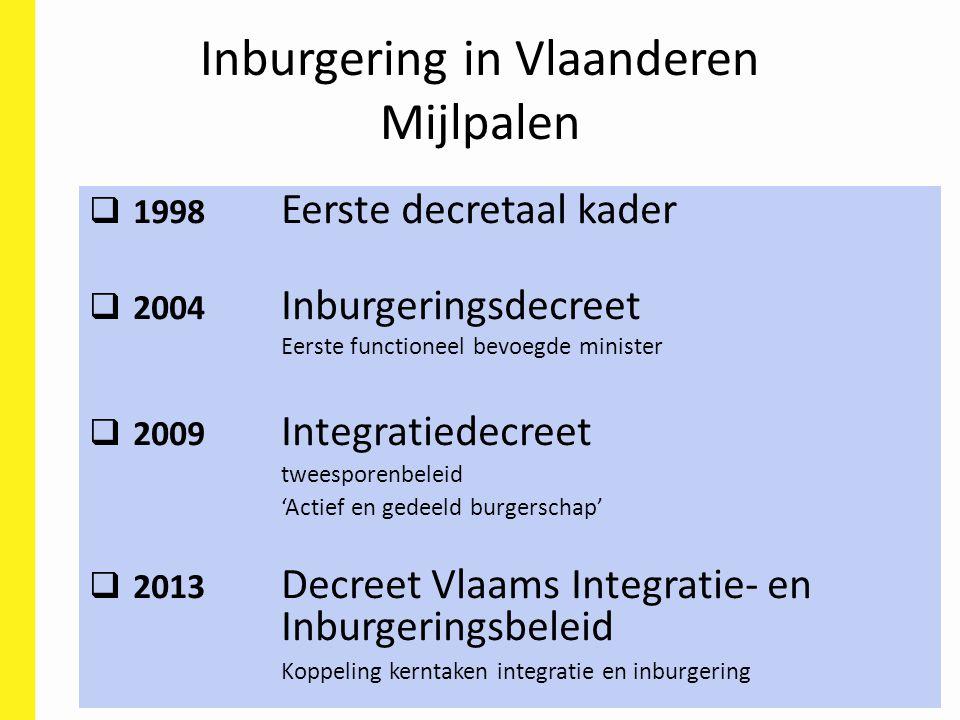 Inburgering in Vlaanderen Mijlpalen  1998 Eerste decretaal kader  2004 Inburgeringsdecreet Eerste functioneel bevoegde minister  2009 Integratiedec