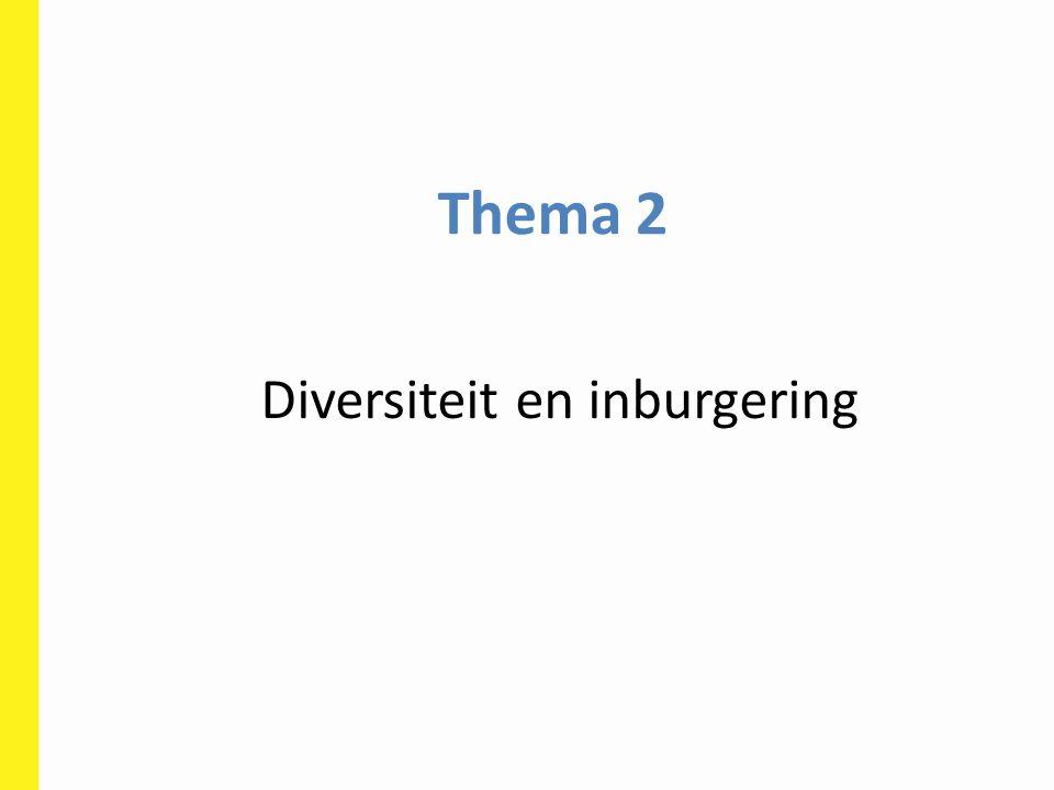 Thema 2 Diversiteit en inburgering