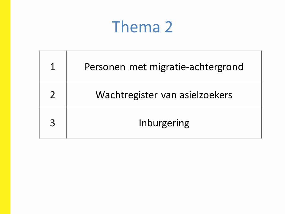 Thema 2 1Personen met migratie-achtergrond 2Wachtregister van asielzoekers 3Inburgering