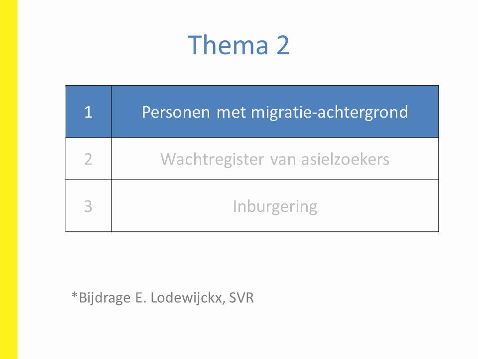 Thema 2 1Personen met migratie-achtergrond 2Wachtregister van asielzoekers 3Inburgering *Bijdrage E. Lodewijckx, SVR