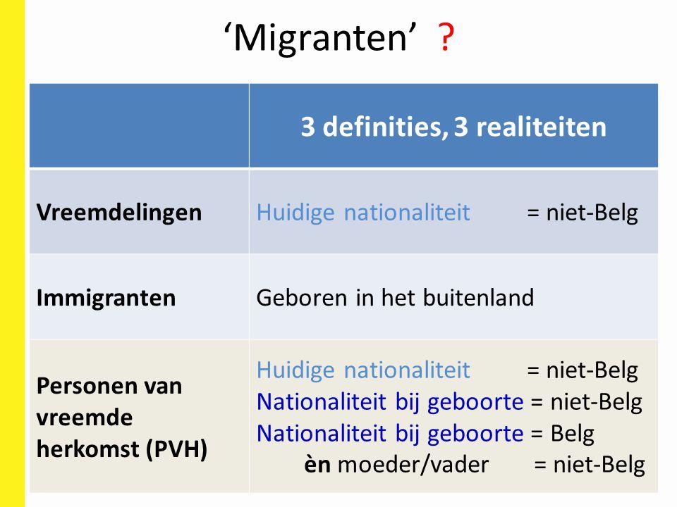 'Migranten' ? 3 definities, 3 realiteiten VreemdelingenHuidige nationaliteit = niet-Belg ImmigrantenGeboren in het buitenland Personen van vreemde her