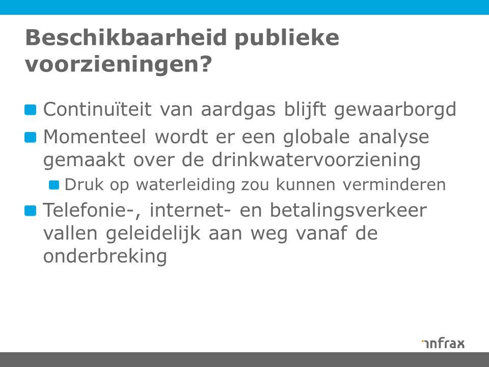 Beschikbaarheid publieke voorzieningen.