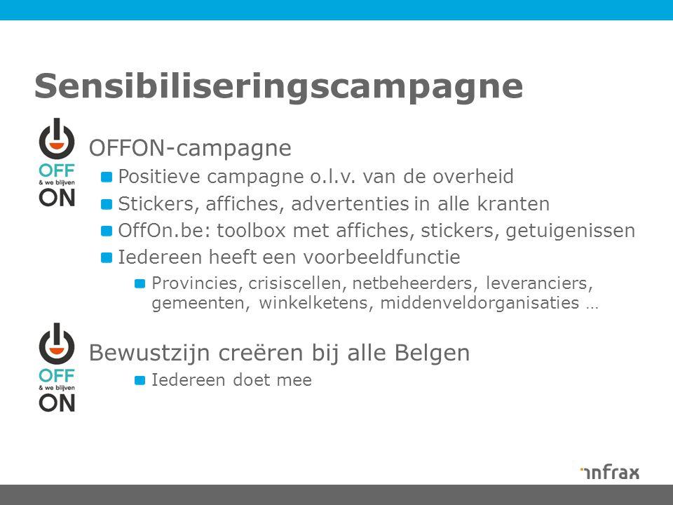 Sensibiliseringscampagne OFFON-campagne Positieve campagne o.l.v.