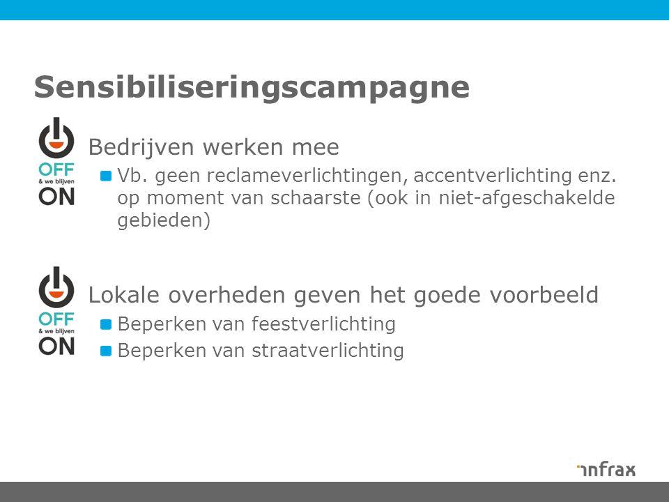 Sensibiliseringscampagne Bedrijven werken mee Vb.geen reclameverlichtingen, accentverlichting enz.