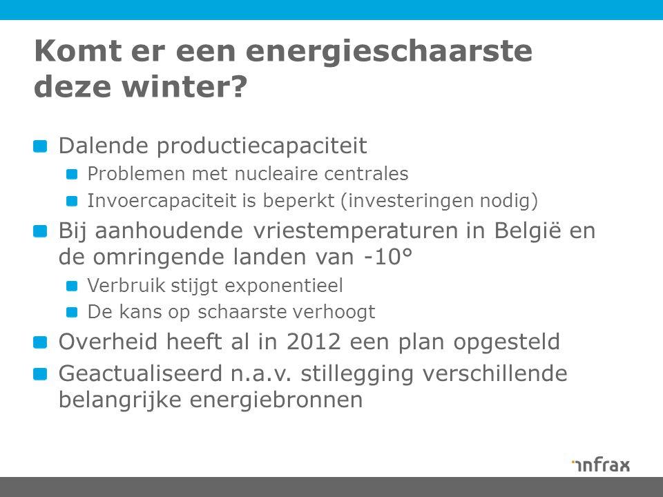 Komt er een energieschaarste deze winter.