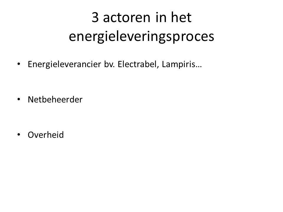 3 actoren in het energieleveringsproces Energieleverancier bv.