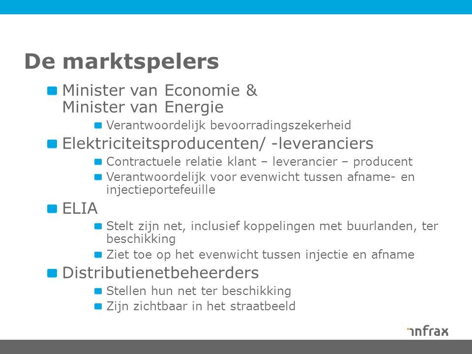 Vooraleer er afgeschakeld wordt Elia maakt prognoses over verbruik & productie- en invoercapaciteit Elia activeert 7 dagen op voorhand het crisisplan indien tekorten dreigen o.a.