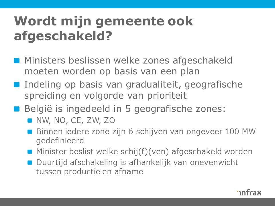 Verzekeringstechnische bepalingen Marc Vanstraelen