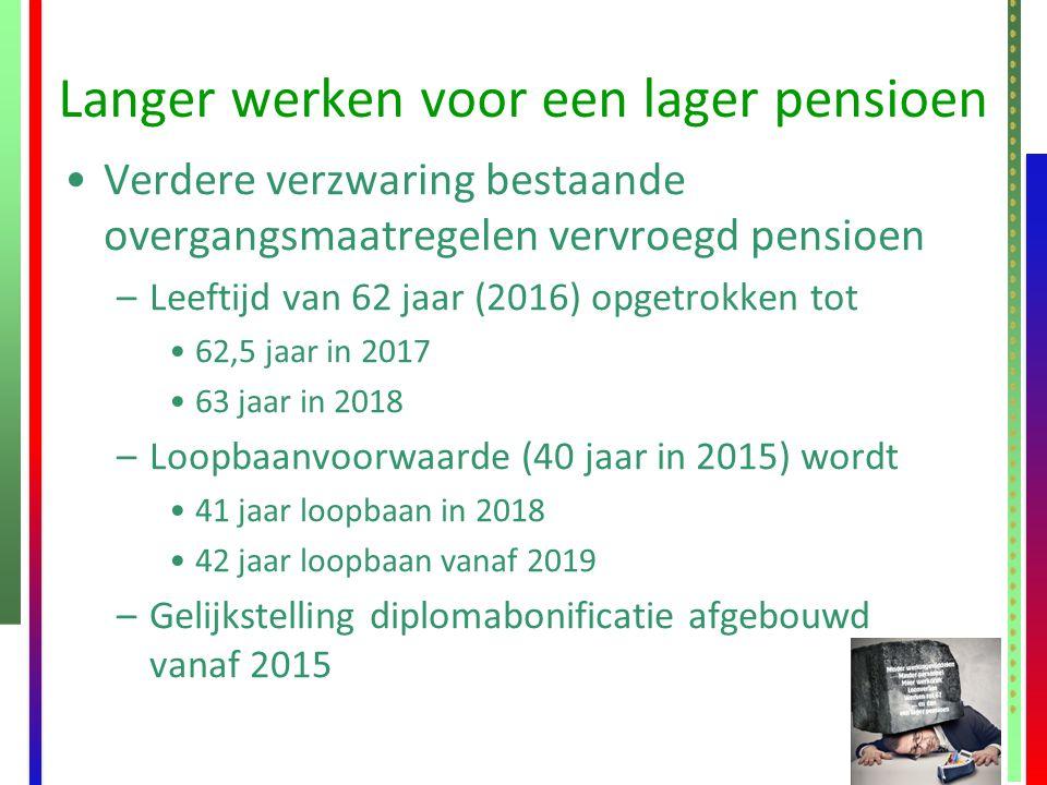 Langer werken voor een lager pensioen Verdere verzwaring bestaande overgangsmaatregelen vervroegd pensioen –Leeftijd van 62 jaar (2016) opgetrokken to