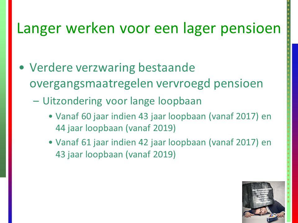 Langer werken voor een lager pensioen Verdere verzwaring bestaande overgangsmaatregelen vervroegd pensioen –Uitzondering voor lange loopbaan Vanaf 60