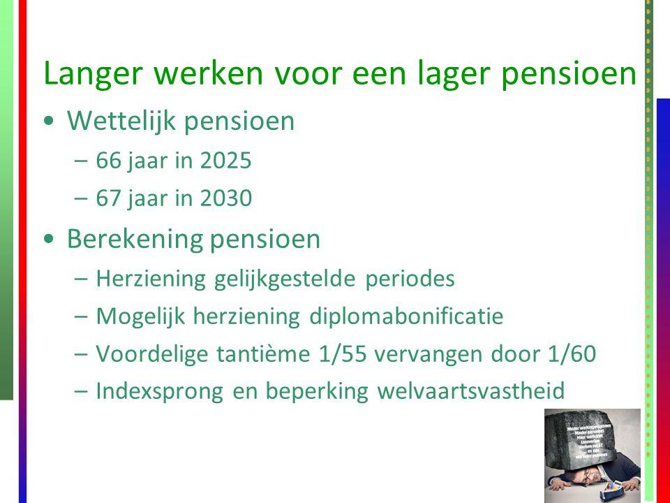 Langer werken voor een lager pensioen Wettelijk pensioen –66 jaar in 2025 –67 jaar in 2030 Berekening pensioen –Herziening gelijkgestelde periodes –Mo