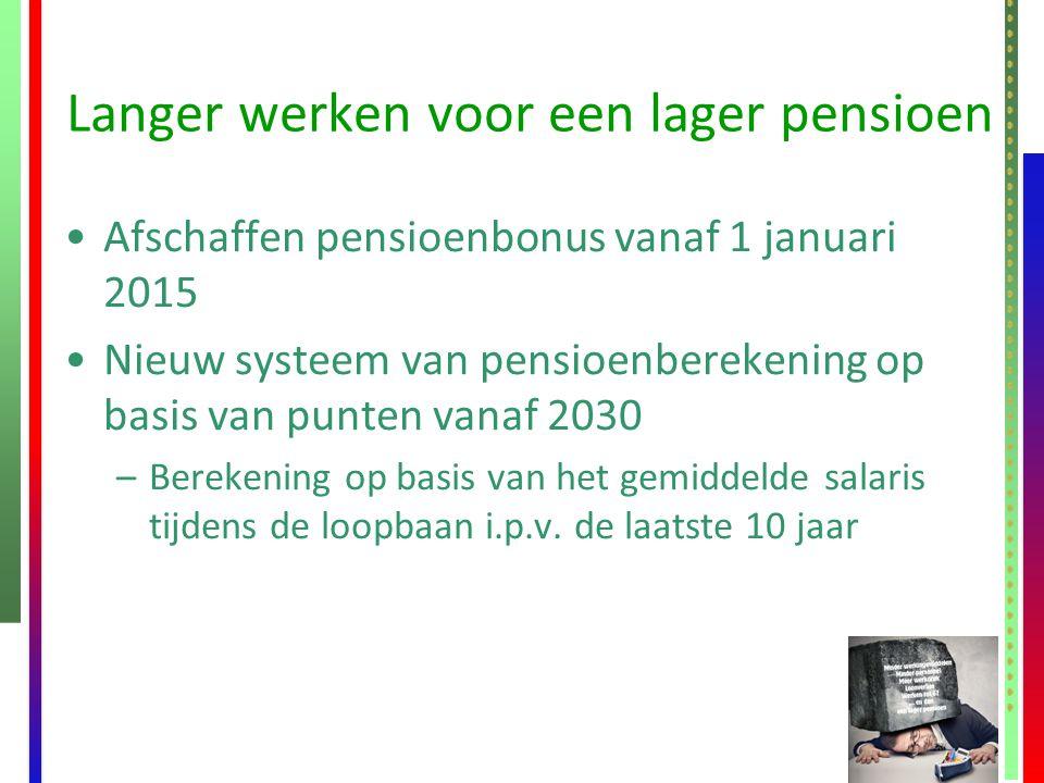 Langer werken voor een lager pensioen Afschaffen pensioenbonus vanaf 1 januari 2015 Nieuw systeem van pensioenberekening op basis van punten vanaf 203