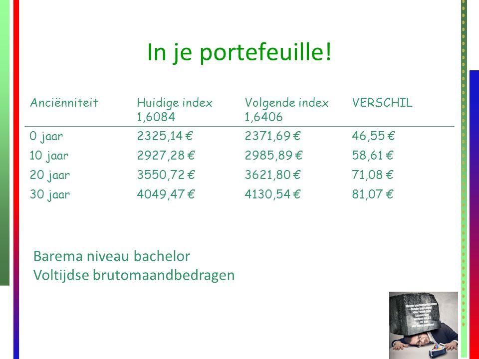 In je portefeuille! AnciënniteitHuidige index 1,6084 Volgende index 1,6406 VERSCHIL 0 jaar2325,14 €2371,69 €46,55 € 10 jaar2927,28 €2985,89 €58,61 € 2