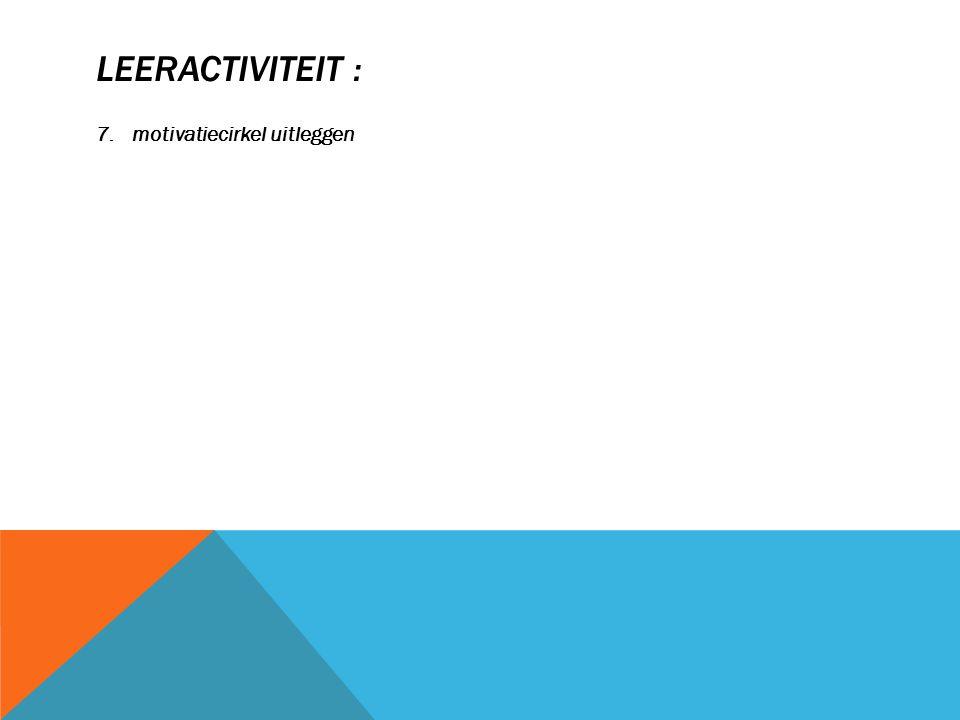 LEERACTIVITEIT : 7.motivatiecirkel uitleggen