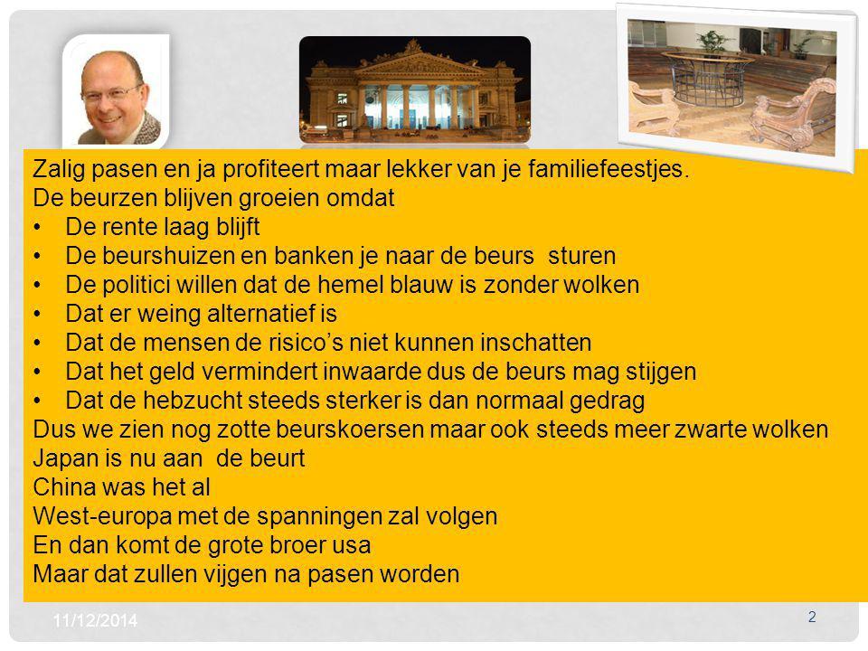11/12/2014 2 Zalig pasen en ja profiteert maar lekker van je familiefeestjes.