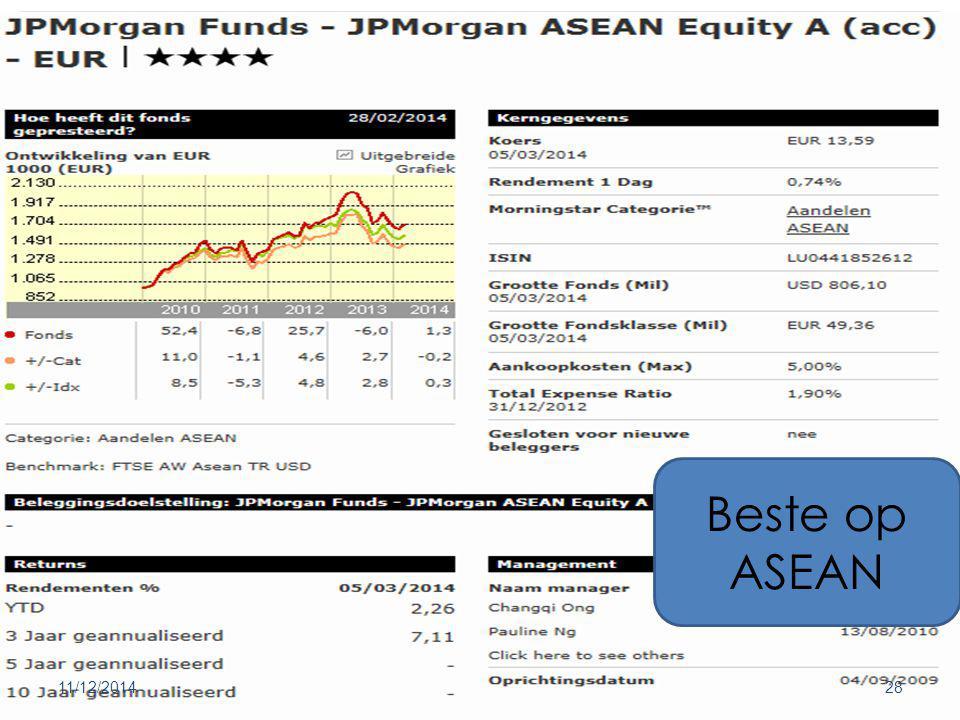 11/12/201428 Beste op ASEAN