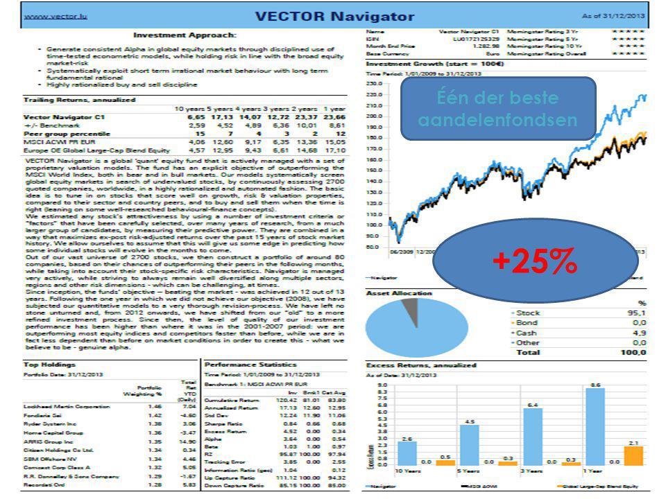 11/12/201431 +25% Één der beste aandelenfondsen