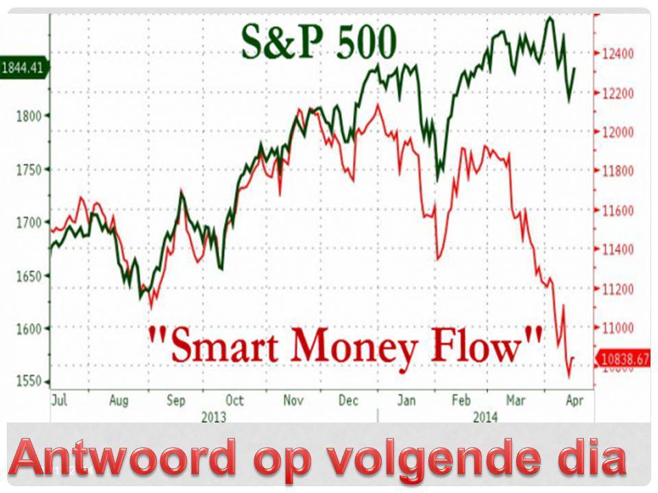 11/12/201436 Één der beste wereldfonds en in aandelen
