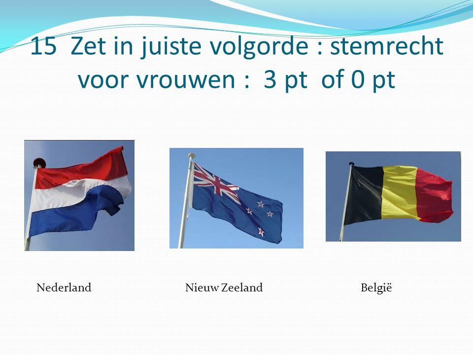 15 Zet in juiste volgorde : stemrecht voor vrouwen : 3 pt of 0 pt BelgiëNieuw ZeelandNederland