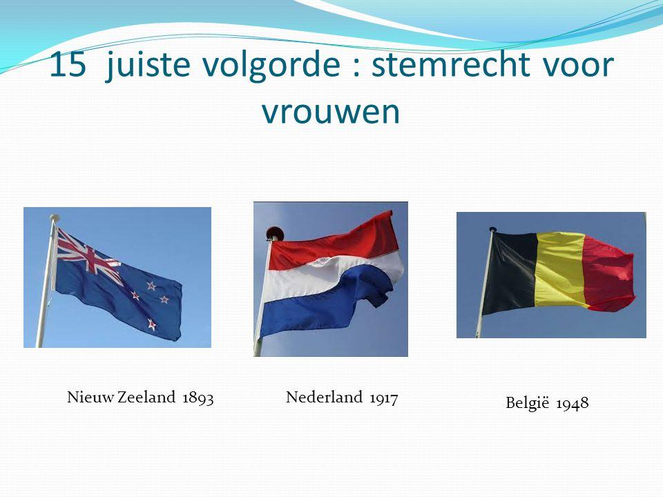 15 juiste volgorde : stemrecht voor vrouwen België 1948 Nieuw Zeeland 1893Nederland 1917