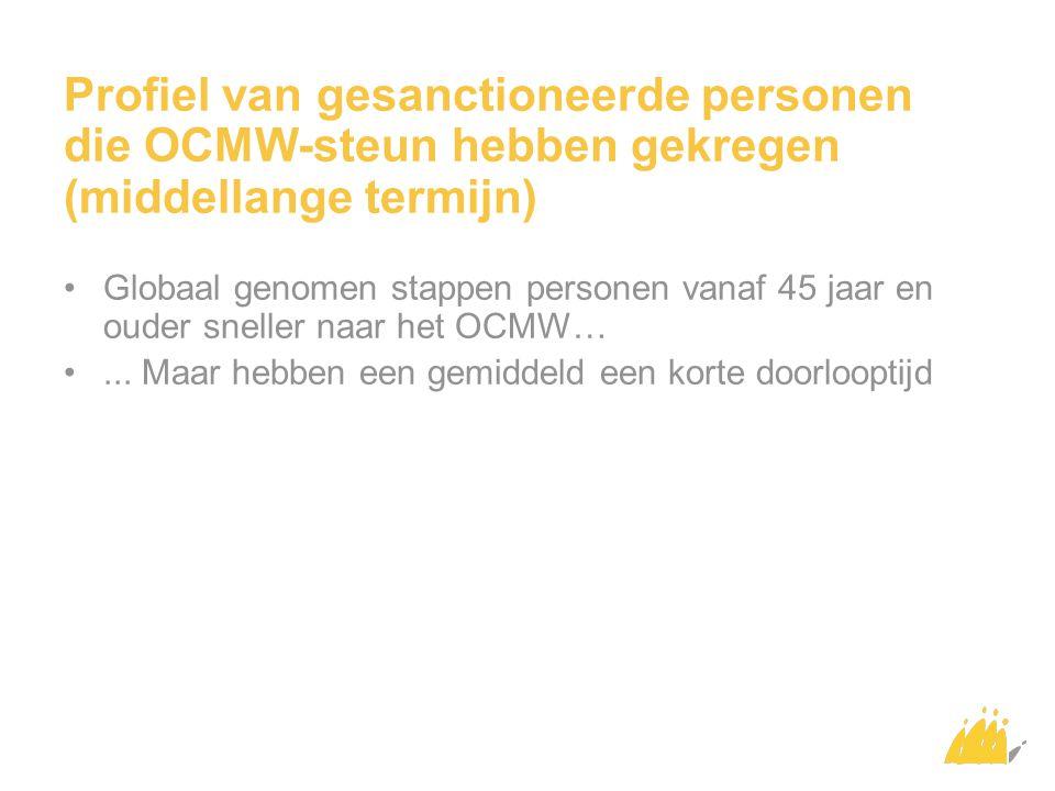 Profiel van gesanctioneerde personen die OCMW-steun hebben gekregen (middellange termijn) Globaal genomen stappen personen vanaf 45 jaar en ouder sneller naar het OCMW…...