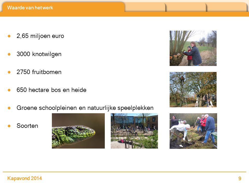 Waarde van het werk ●2,65 miljoen euro ●3000 knotwilgen ●2750 fruitbomen ●650 hectare bos en heide ●Groene schoolpleinen en natuurlijke speelplekken ●Soorten Kapavond 2014 9