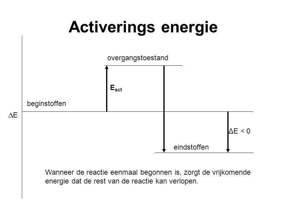 E act Activerings energie EE beginstoffen overgangstoestand eindstoffen ΔE < 0 Wanneer de reactie eenmaal begonnen is, zorgt de vrijkomende energie dat de rest van de reactie kan verlopen.