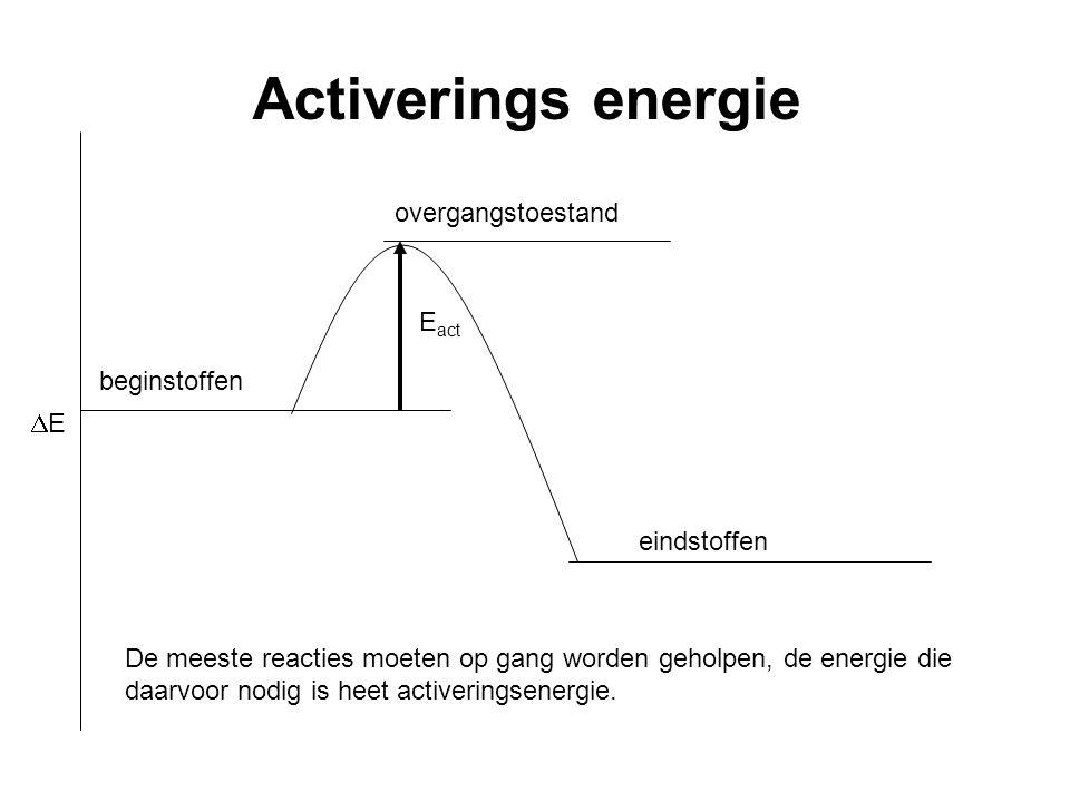 E act Activerings energie EE beginstoffen overgangstoestand eindstoffen De meeste reacties moeten op gang worden geholpen, de energie die daarvoor nodig is heet activeringsenergie.