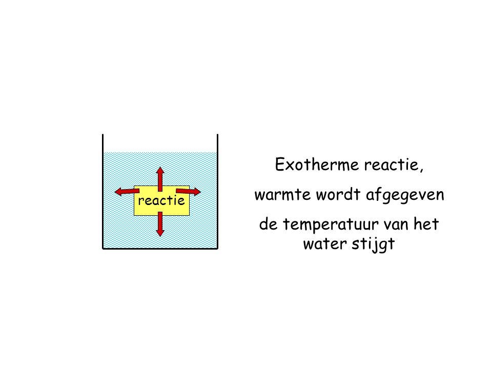 reactie Exotherme reactie, warmte wordt afgegeven de temperatuur van het water stijgt