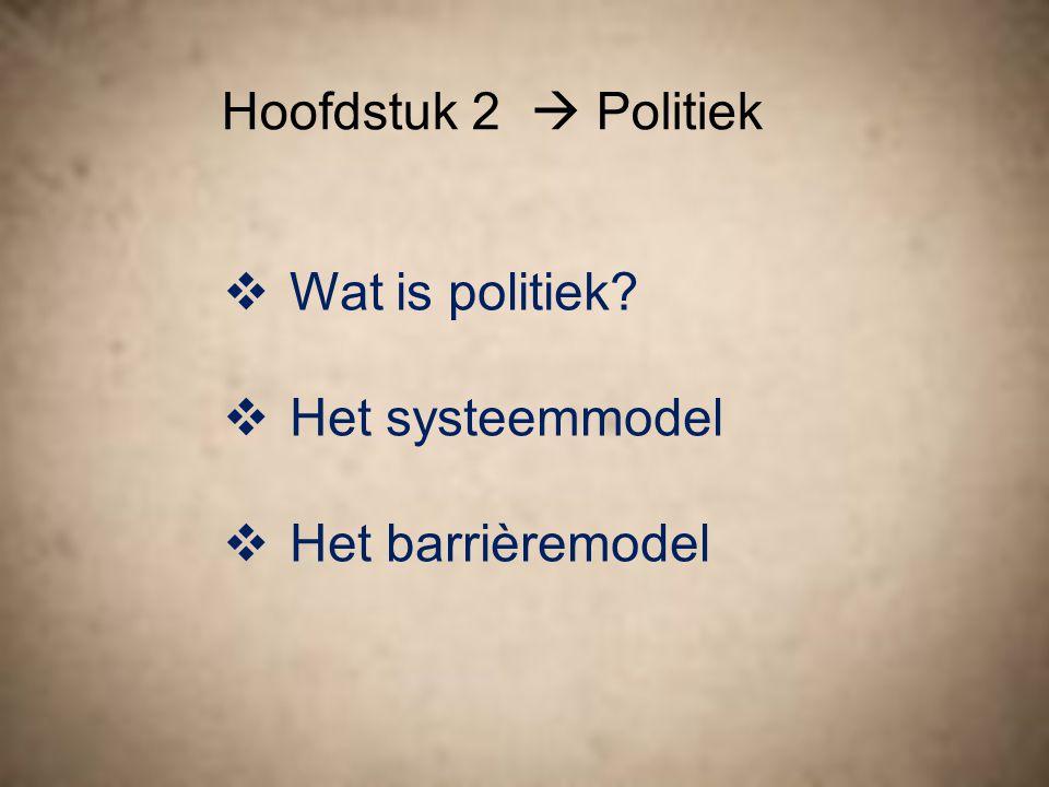 Wat weet jij al van politiek? Maak een mindmap over dit onderwerp.