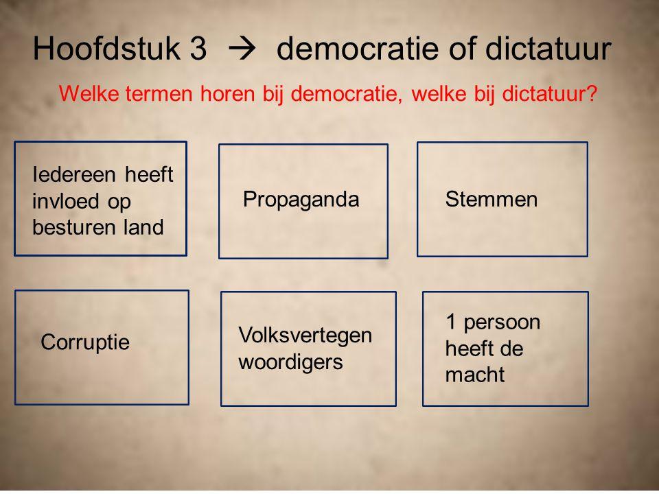 Directe democratie  Alle burgers mogen meebeslissen  Referendum  Meerderheid van de stemmen