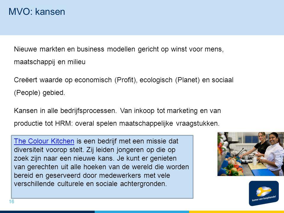 MVO: kansen Nieuwe markten en business modellen gericht op winst voor mens, maatschappij en milieu Creëert waarde op economisch (Profit), ecologisch (