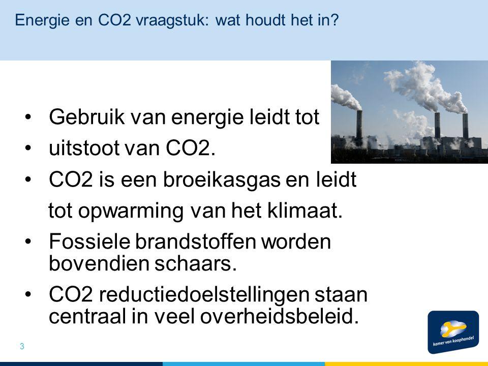 Energie en CO2 vraagstuk: wat houdt het in? Gebruik van energie leidt tot uitstoot van CO2. CO2 is een broeikasgas en leidt tot opwarming van het klim