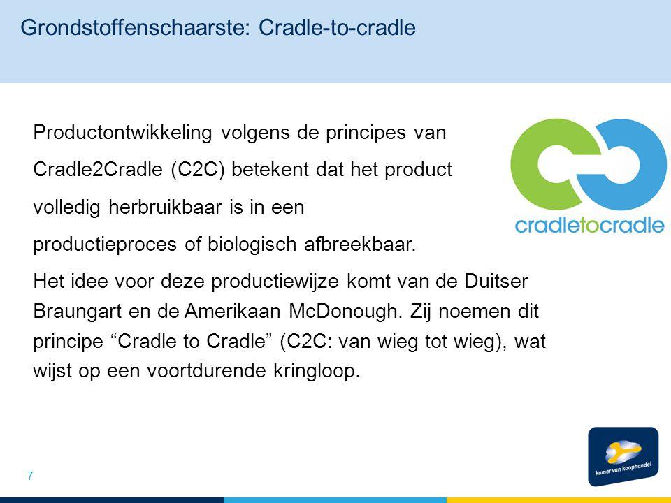 Grondstoffenschaarste: Cradle-to-cradle Productontwikkeling volgens de principes van Cradle2Cradle (C2C) betekent dat het product volledig herbruikbaa