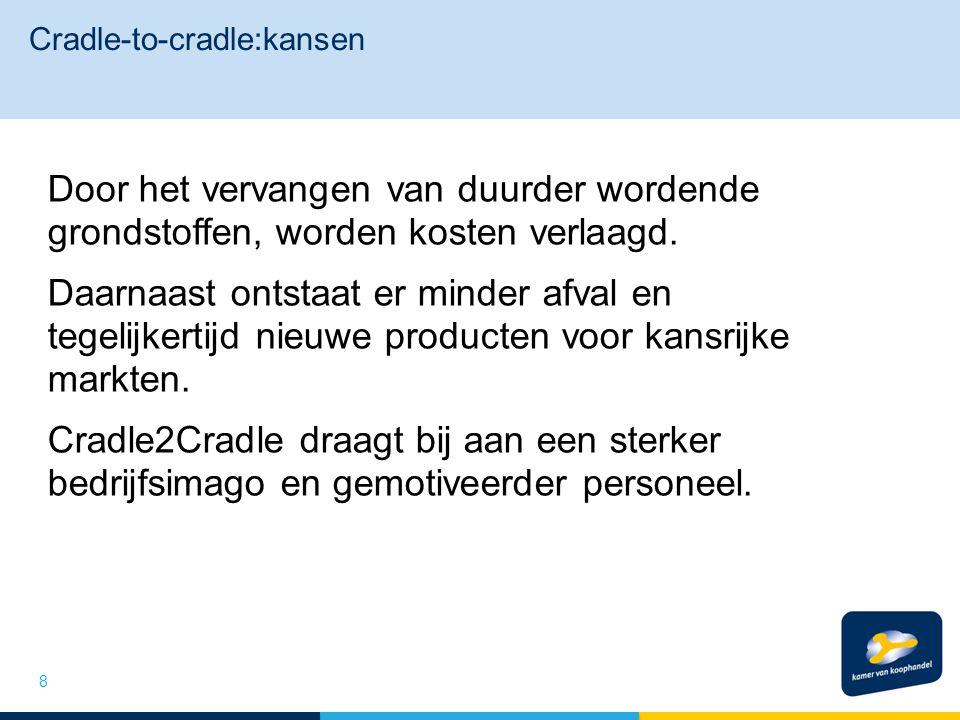 Cradle-to-cradle:kansen Door het vervangen van duurder wordende grondstoffen, worden kosten verlaagd. Daarnaast ontstaat er minder afval en tegelijker