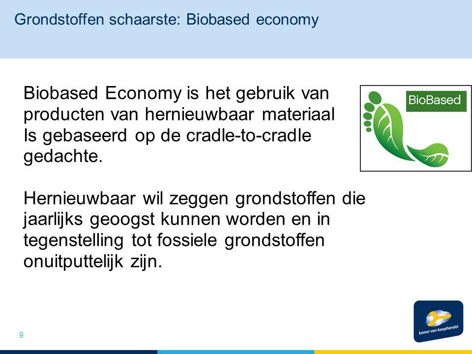 Grondstoffen schaarste: Biobased economy Biobased Economy is het gebruik van producten van hernieuwbaar materiaal Is gebaseerd op de cradle-to-cradle
