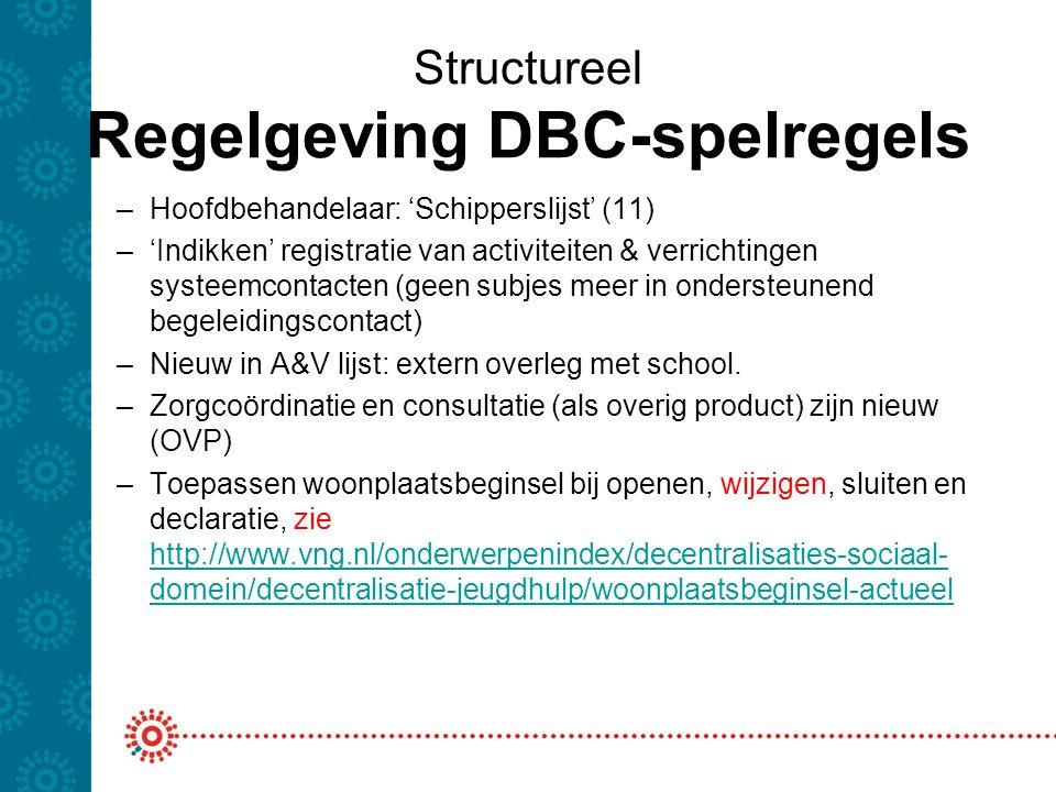 Structureel Regelgeving DBC-spelregels –Hoofdbehandelaar: 'Schipperslijst' (11) –'Indikken' registratie van activiteiten & verrichtingen systeemcontac