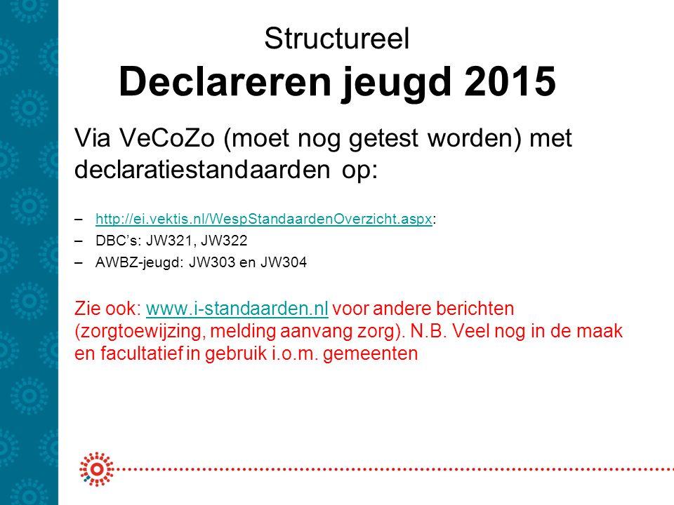 Structureel Declareren jeugd 2015 Via VeCoZo (moet nog getest worden) met declaratiestandaarden op: –http://ei.vektis.nl/WespStandaardenOverzicht.aspx