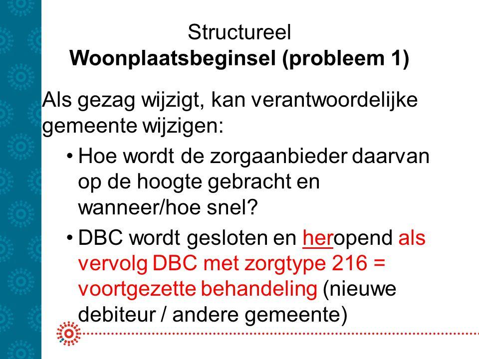 Structureel Woonplaatsbeginsel (probleem 1) Als gezag wijzigt, kan verantwoordelijke gemeente wijzigen: Hoe wordt de zorgaanbieder daarvan op de hoogt