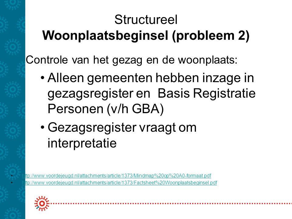 Structureel Woonplaatsbeginsel (probleem 2) Controle van het gezag en de woonplaats: Alleen gemeenten hebben inzage in gezagsregister en Basis Registr